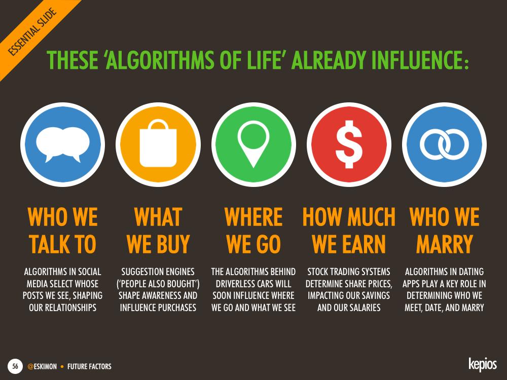 Algorithms already influence every aspect of our lives - Kepios @eskimon