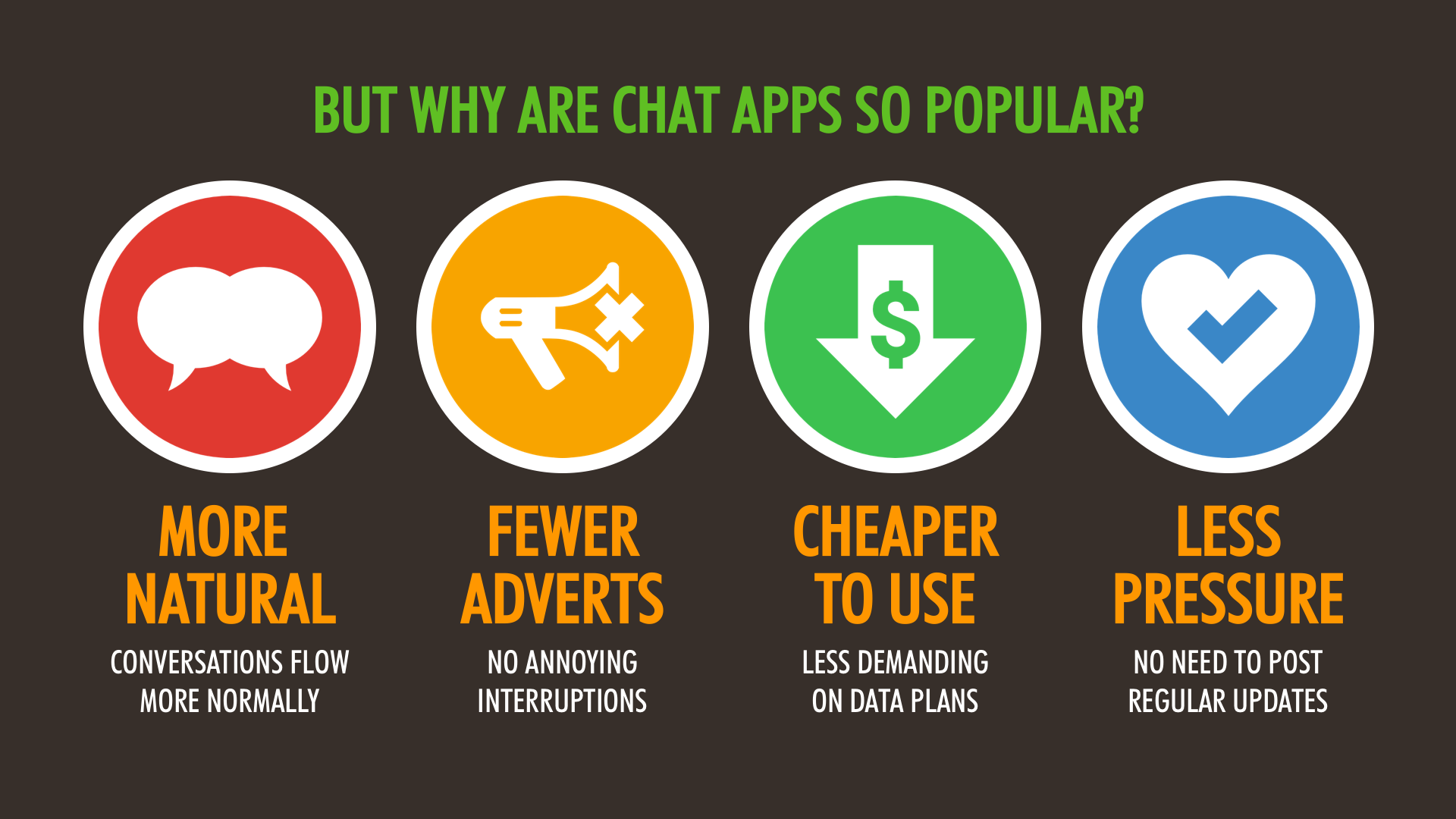 Benefits of Mobile Messengers