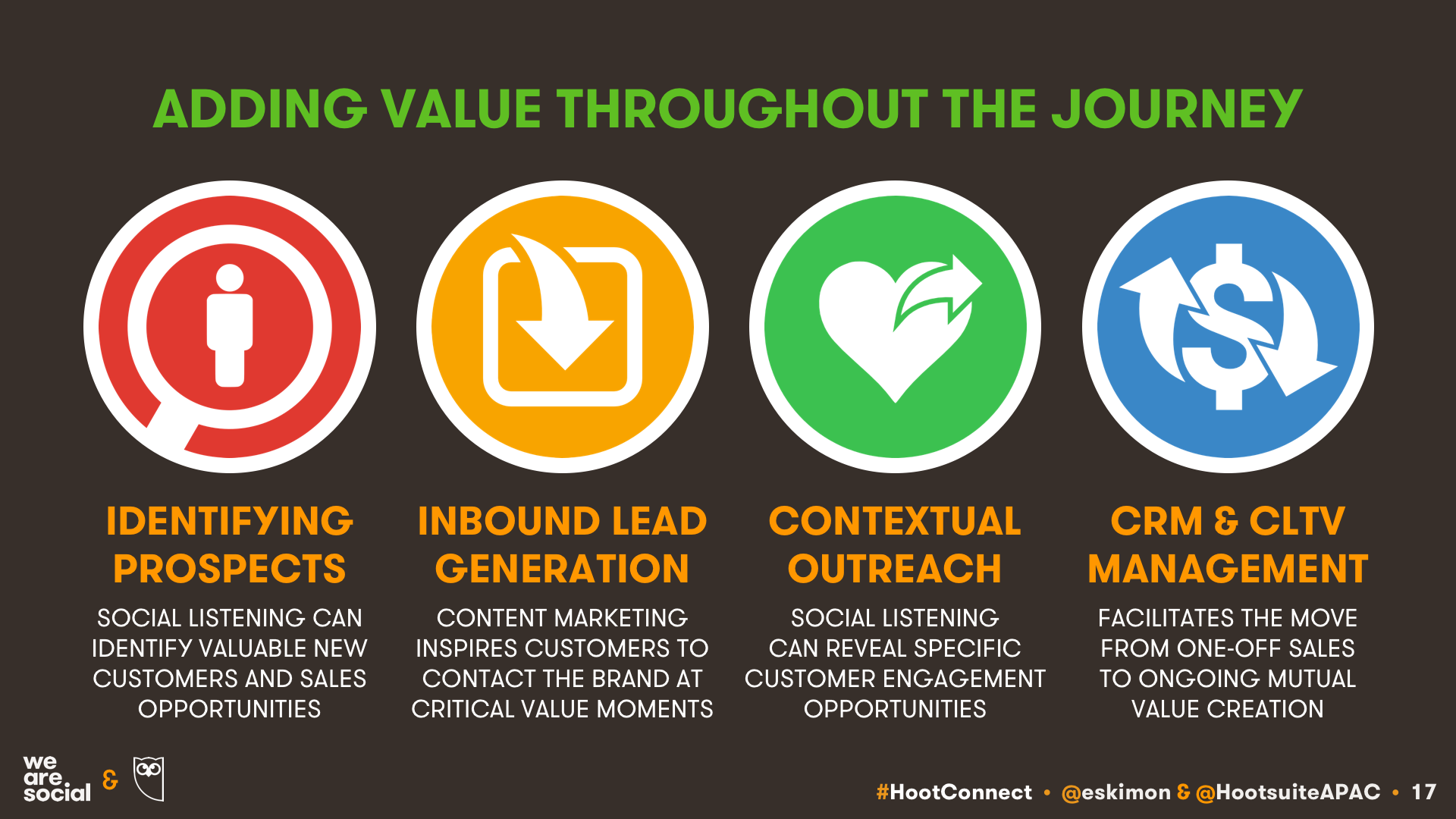 KEPIOS: SOCIAL SELLING ADDS VALUE THROUGHOUT THE BUYER JOURNEY