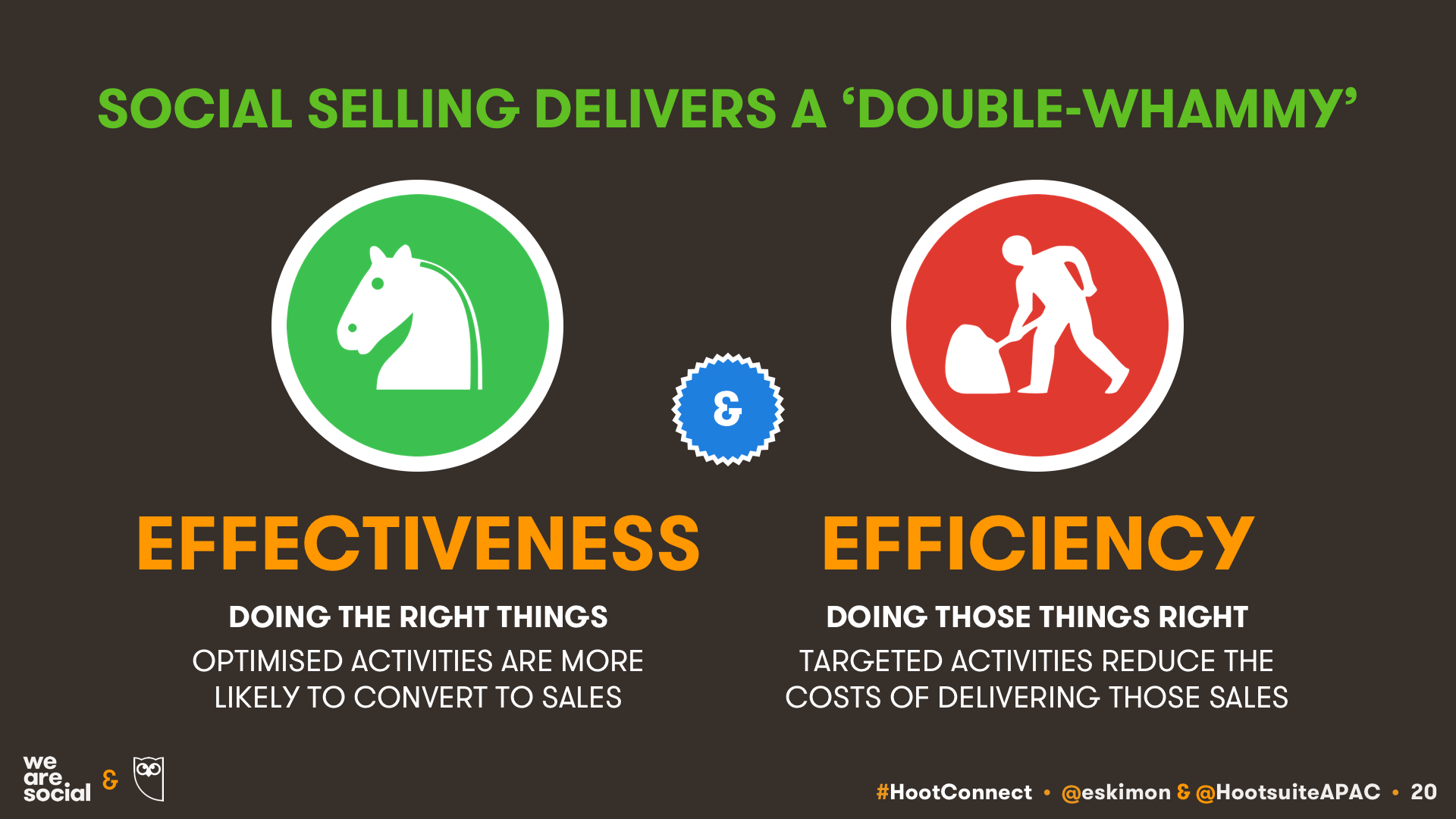 KEPIOS: SOCIAL SELLING DELIVERS EFFECTIVENESS AND EFFICIENCY