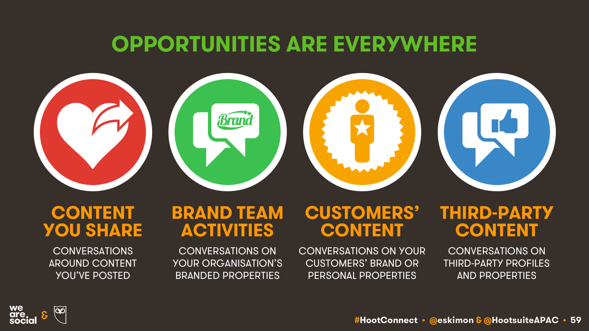 KEPIOS: SOCIAL SELLING ENGAGEMENT OPPORTUNITIES