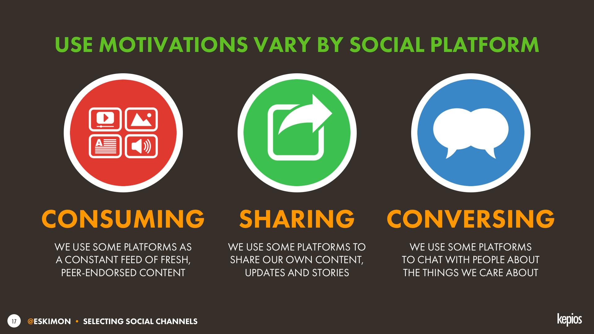 Usage motivations for different social media platforms