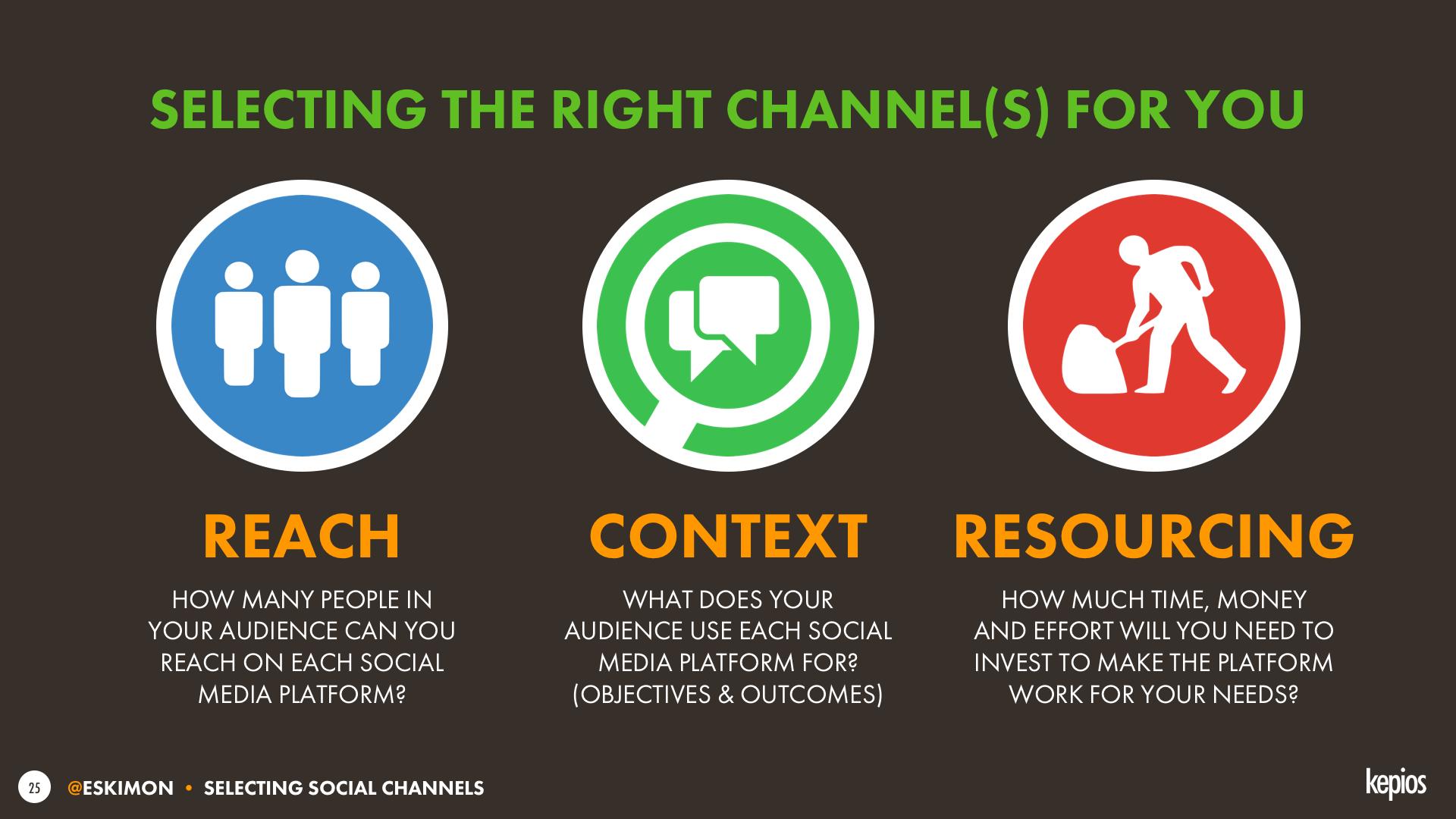 How to evaluate social media platforms for marketing
