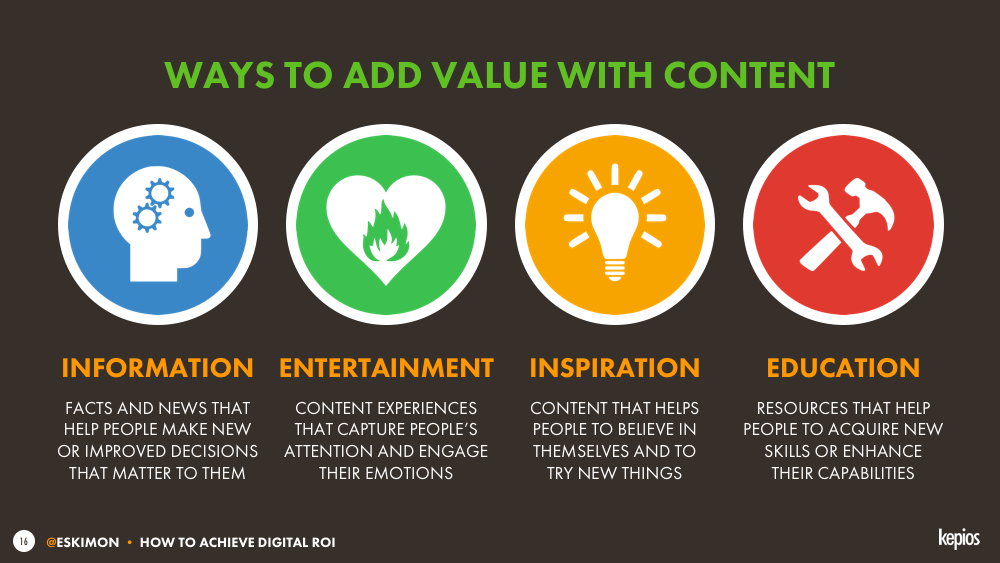 How to use content to add value