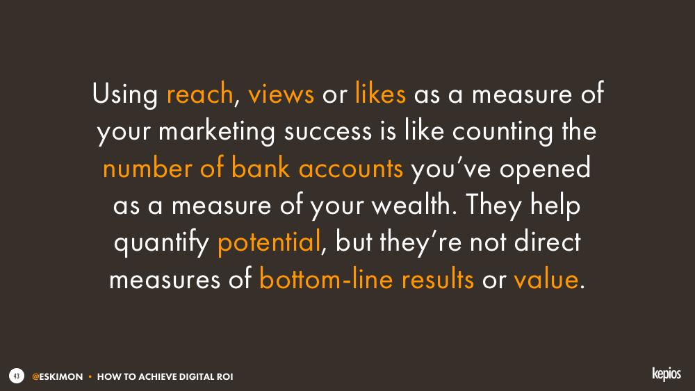 Better digital metrics