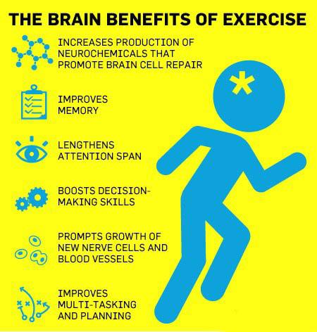 sutherland-psychology-practice-Benefits-of-Exercises.jpg