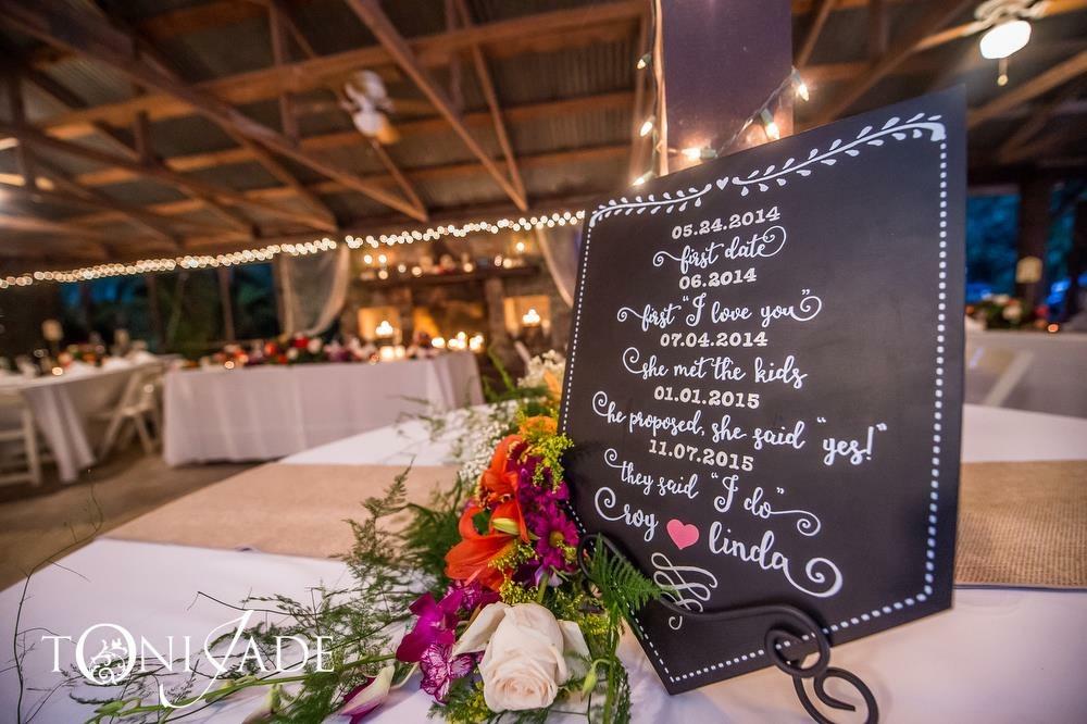 Wedding Chalk Boards