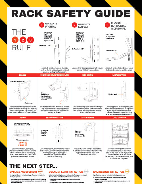 Rack Safety Poster