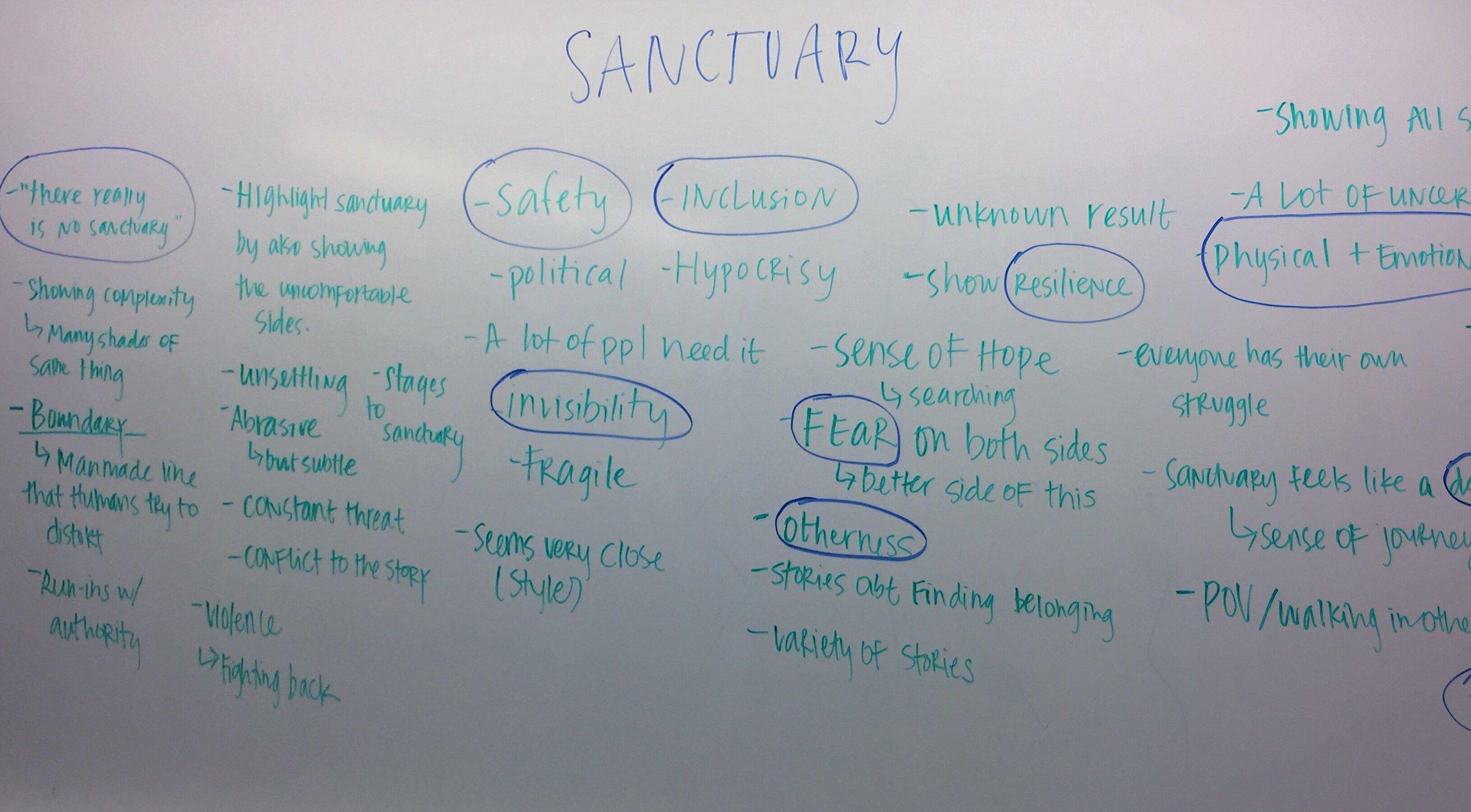 Initial exploration of 'sanctuary' for multimedia website, 'Finding Sanctuary.'