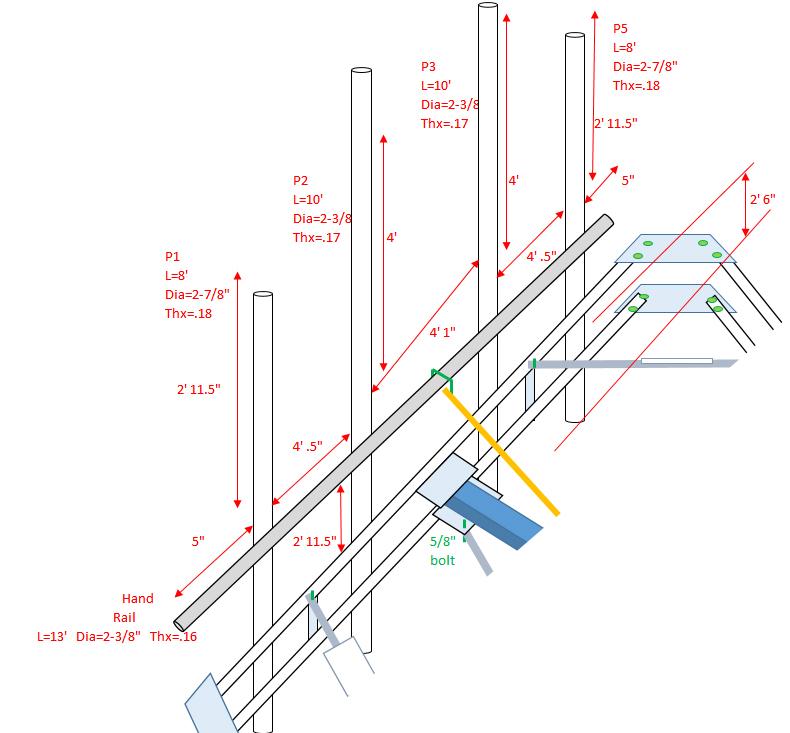 handrail diagram.jpg