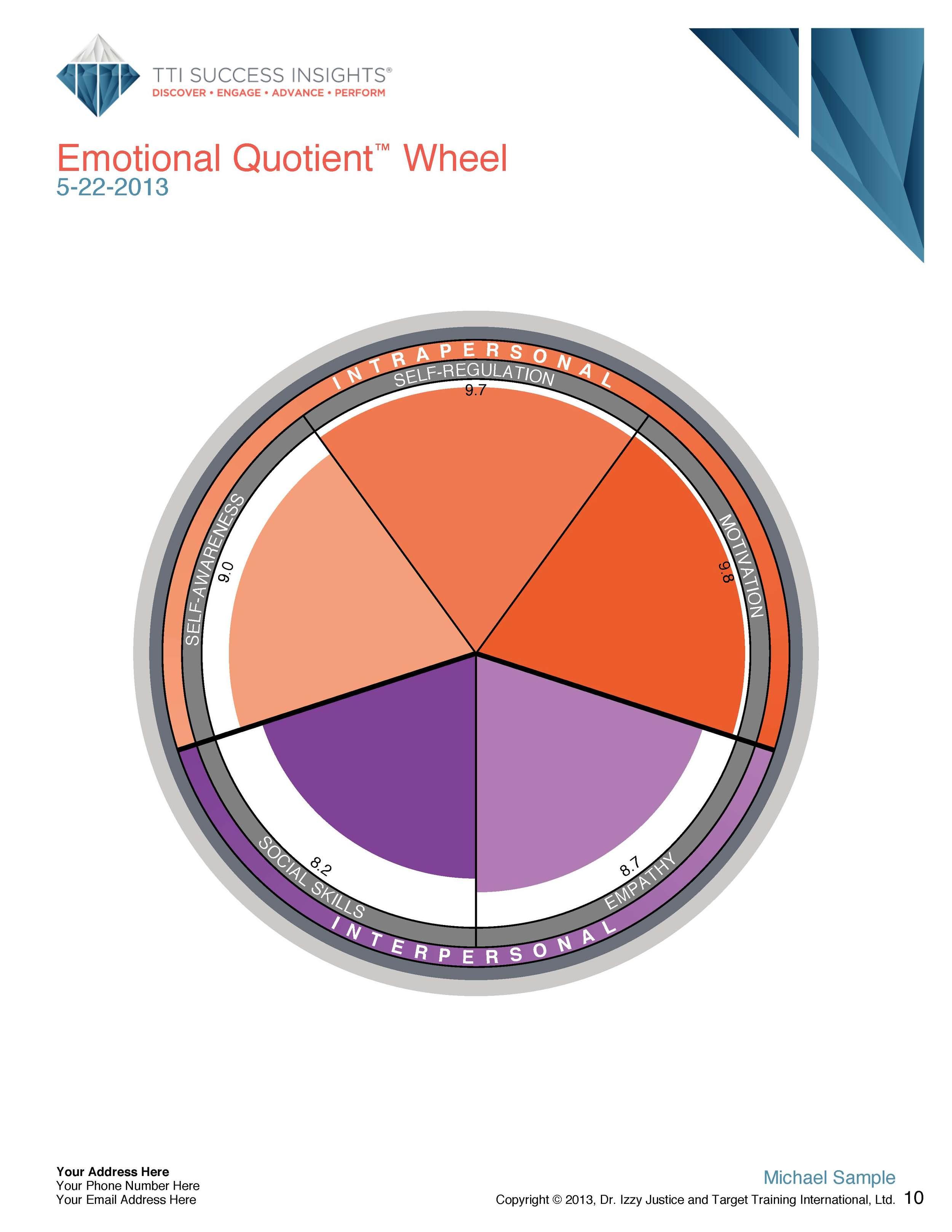 EQ-Wheel.jpg
