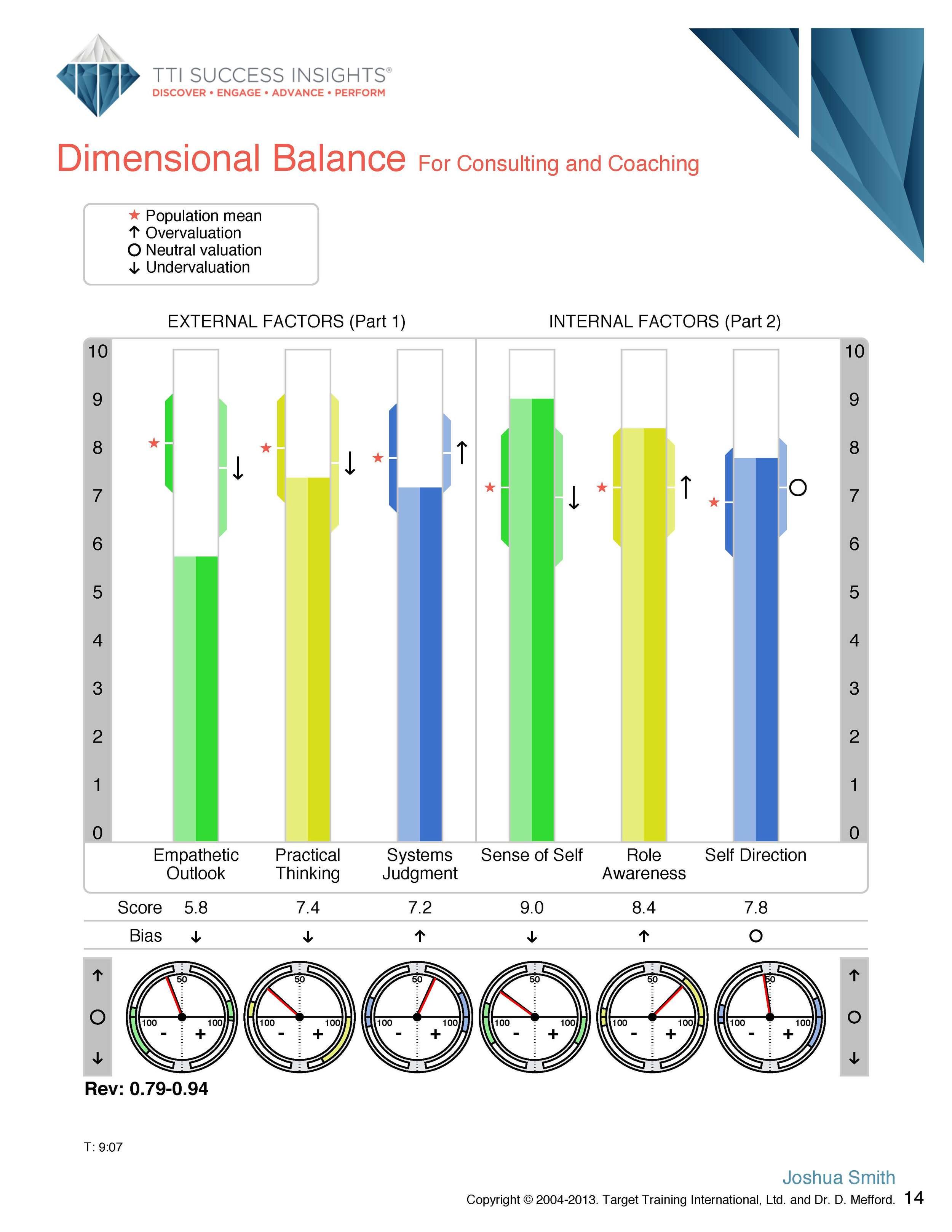 dimensional-balance