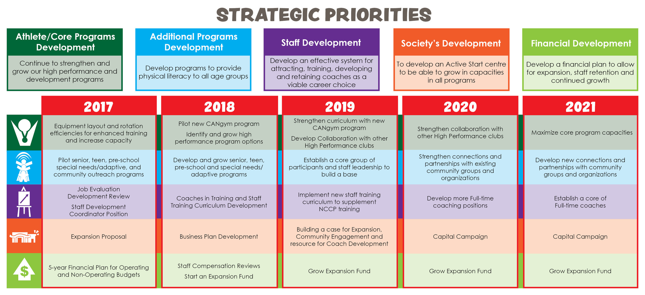 AGM-strategicprioritiest-2018-forweb.jpg