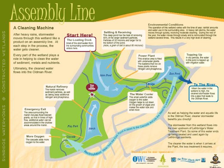 wetland sign 2.jpg