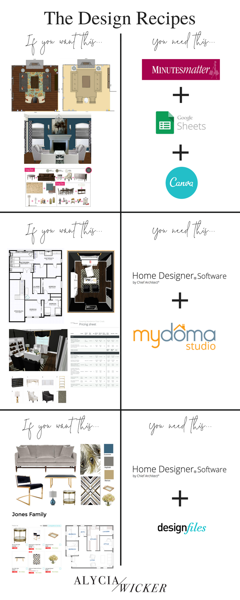 The Design Recipe.png