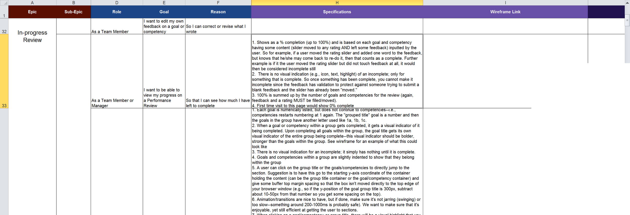 A glimpse of one of the many specifications, user stories, and feature matrics I've created