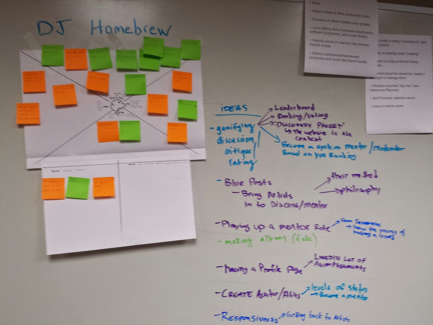 An empathy map for organizing known behaviors and hypothesizing more behaviors; includes generation of features from behavior