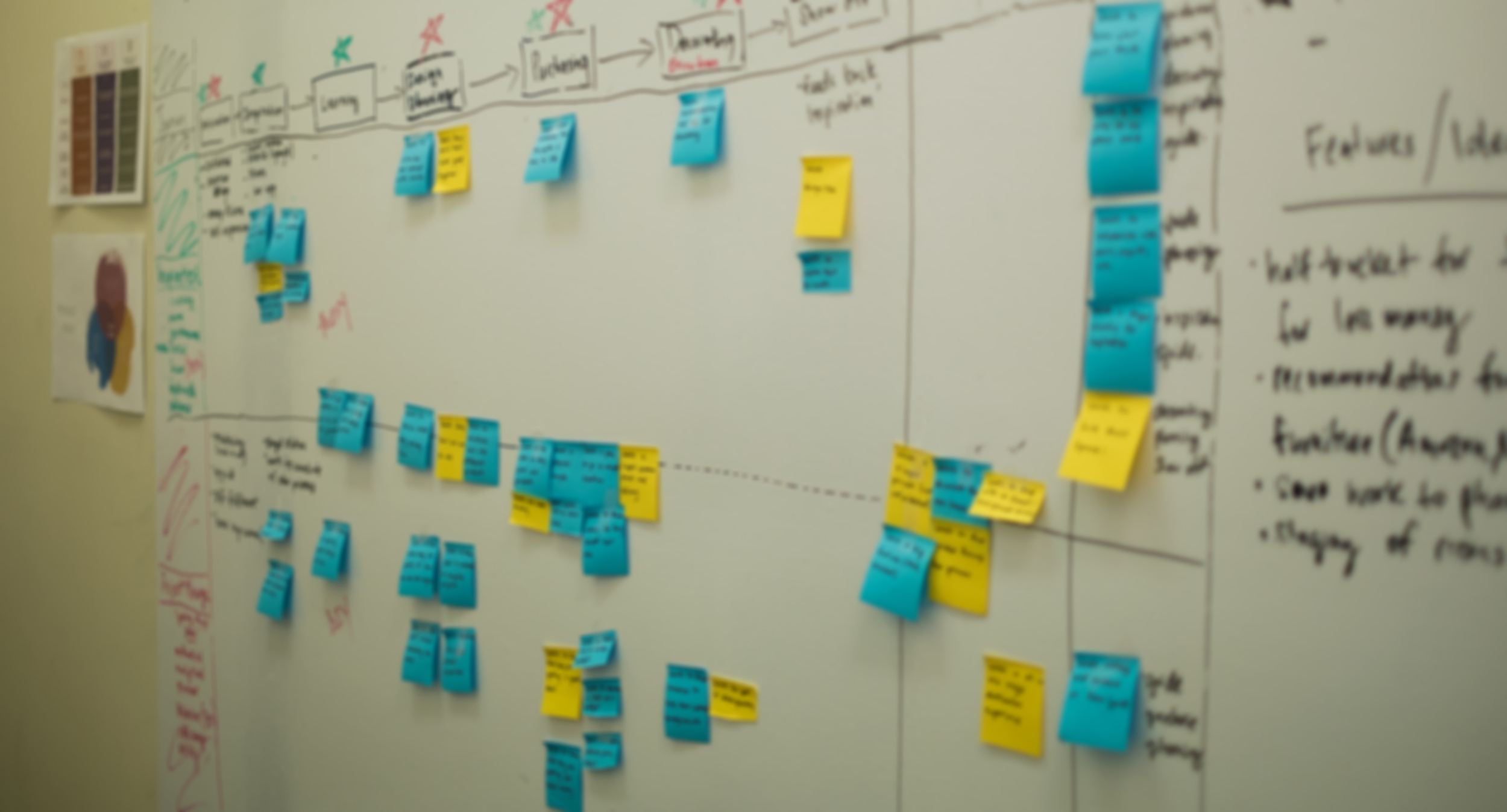 Our user goals aligned to the various touch points in the user journey