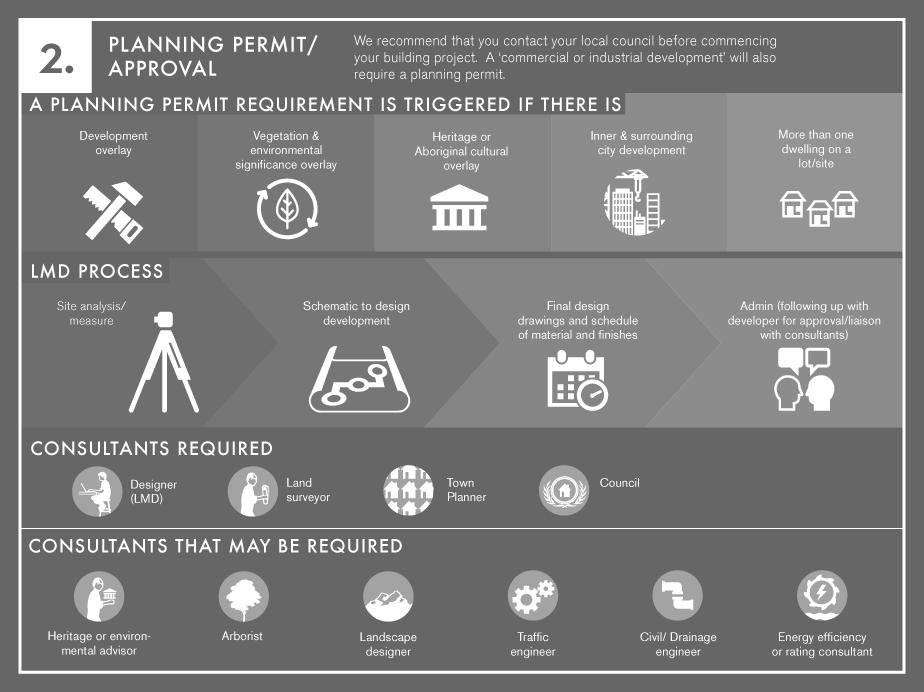 planning-permit