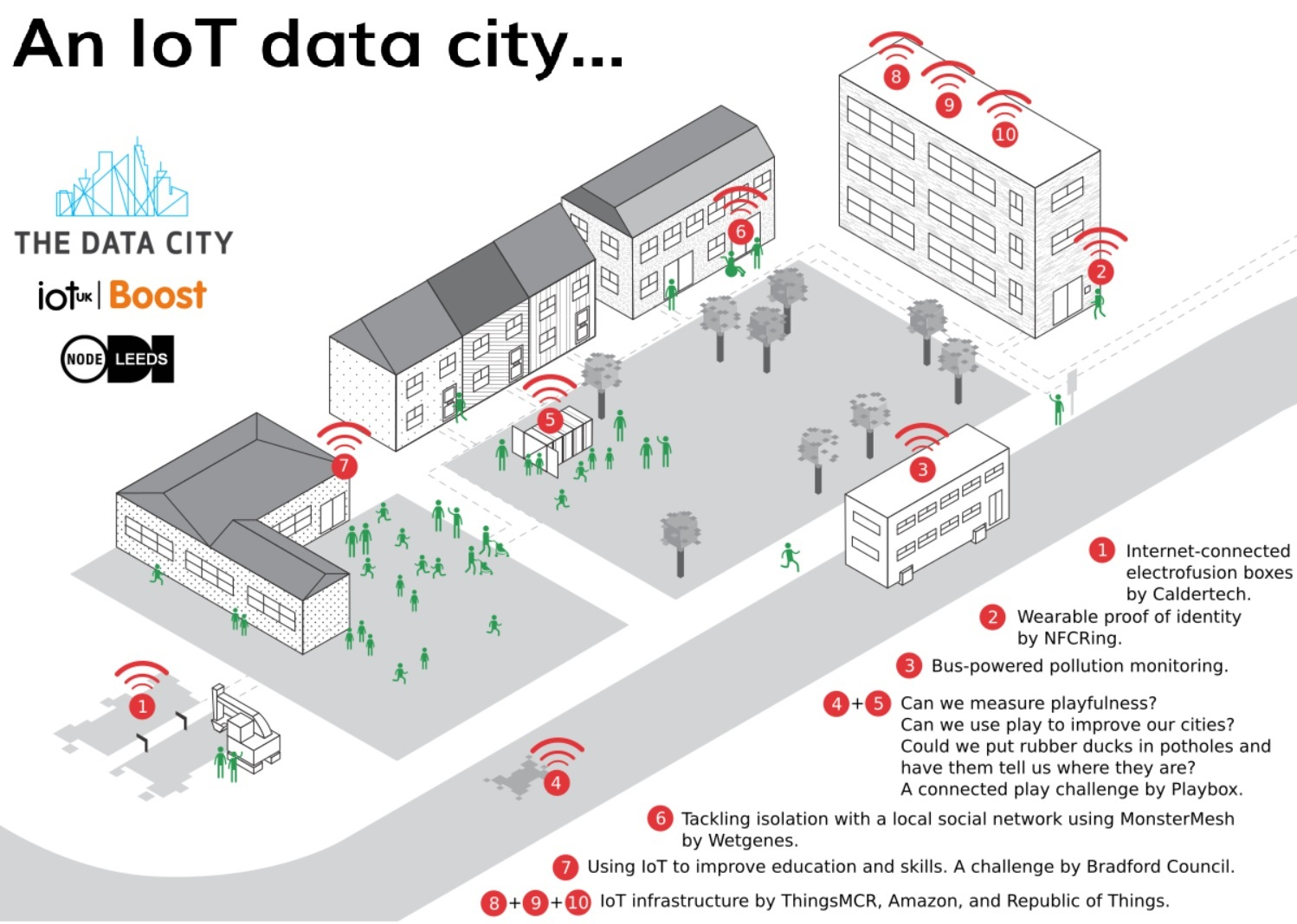 What might an IoT data city look like?