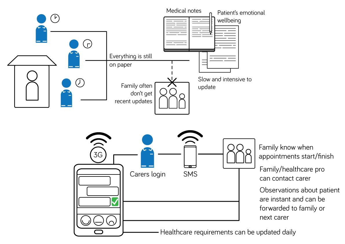 iot-konnektis.png