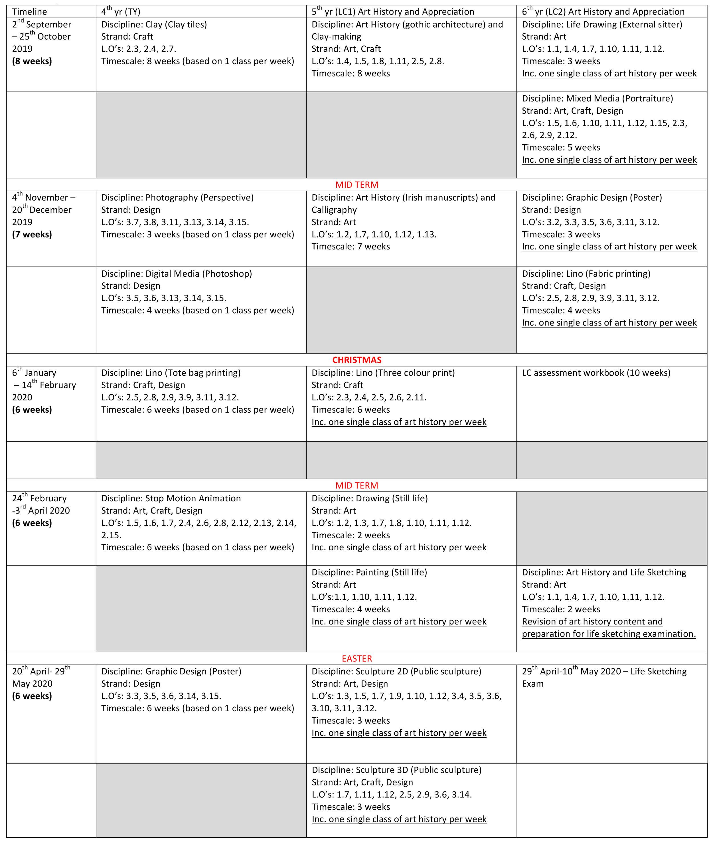 Senior Cycle Long Term Plan - website.jpg