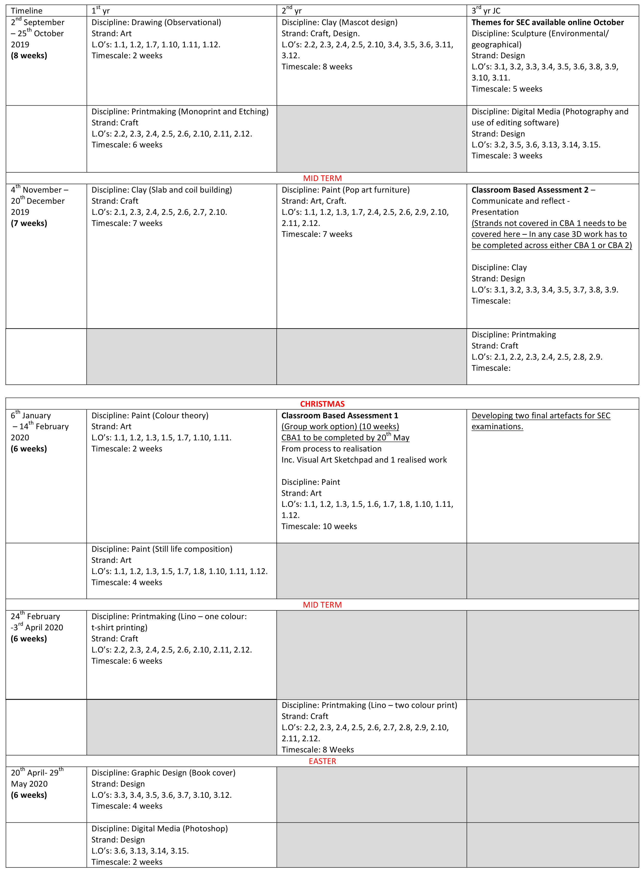 junior cycle curriculum plan - Fergal.jpg