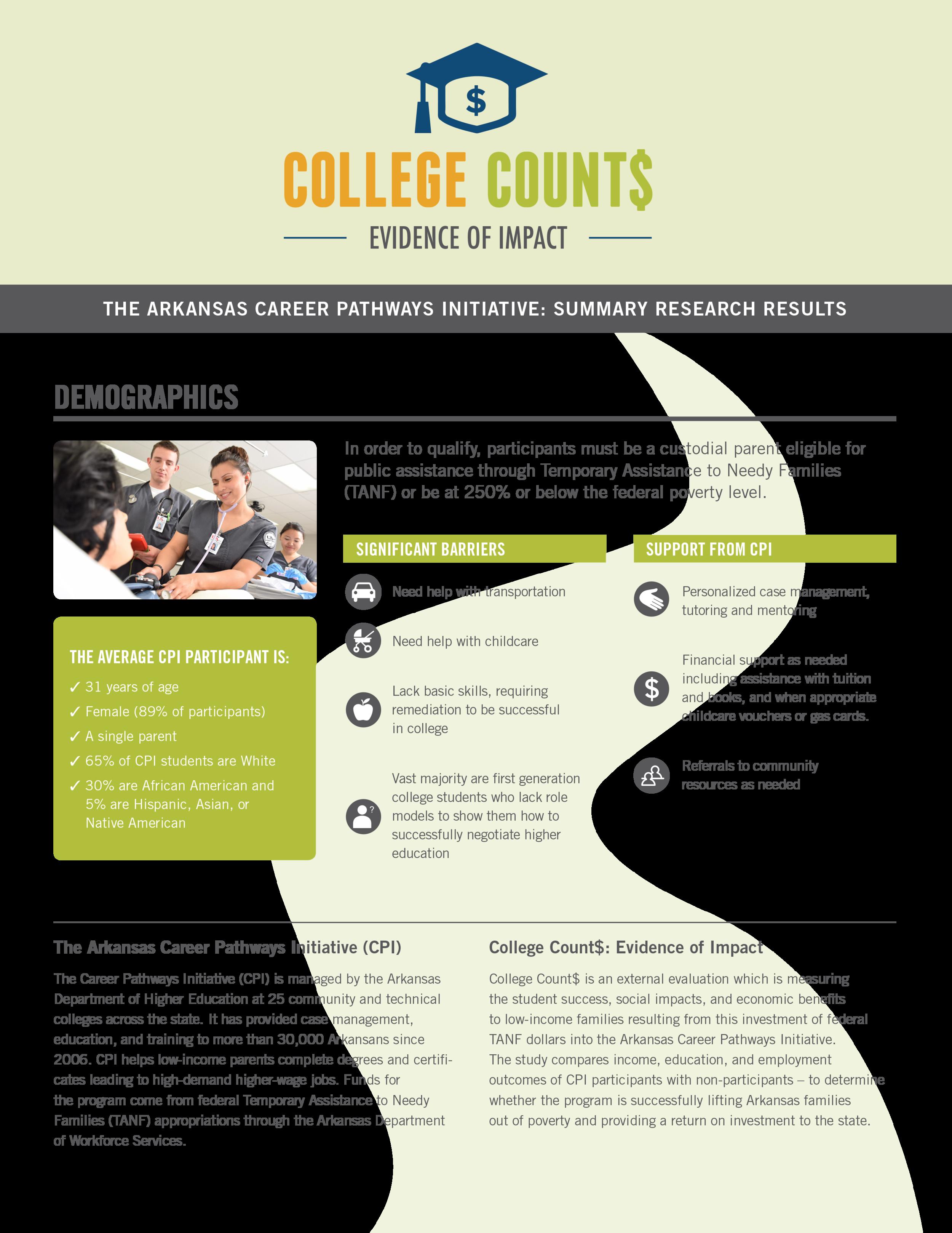 25023_dg_CollegeCounts_Infographic_ROI_11x17_m3_singles-1.png