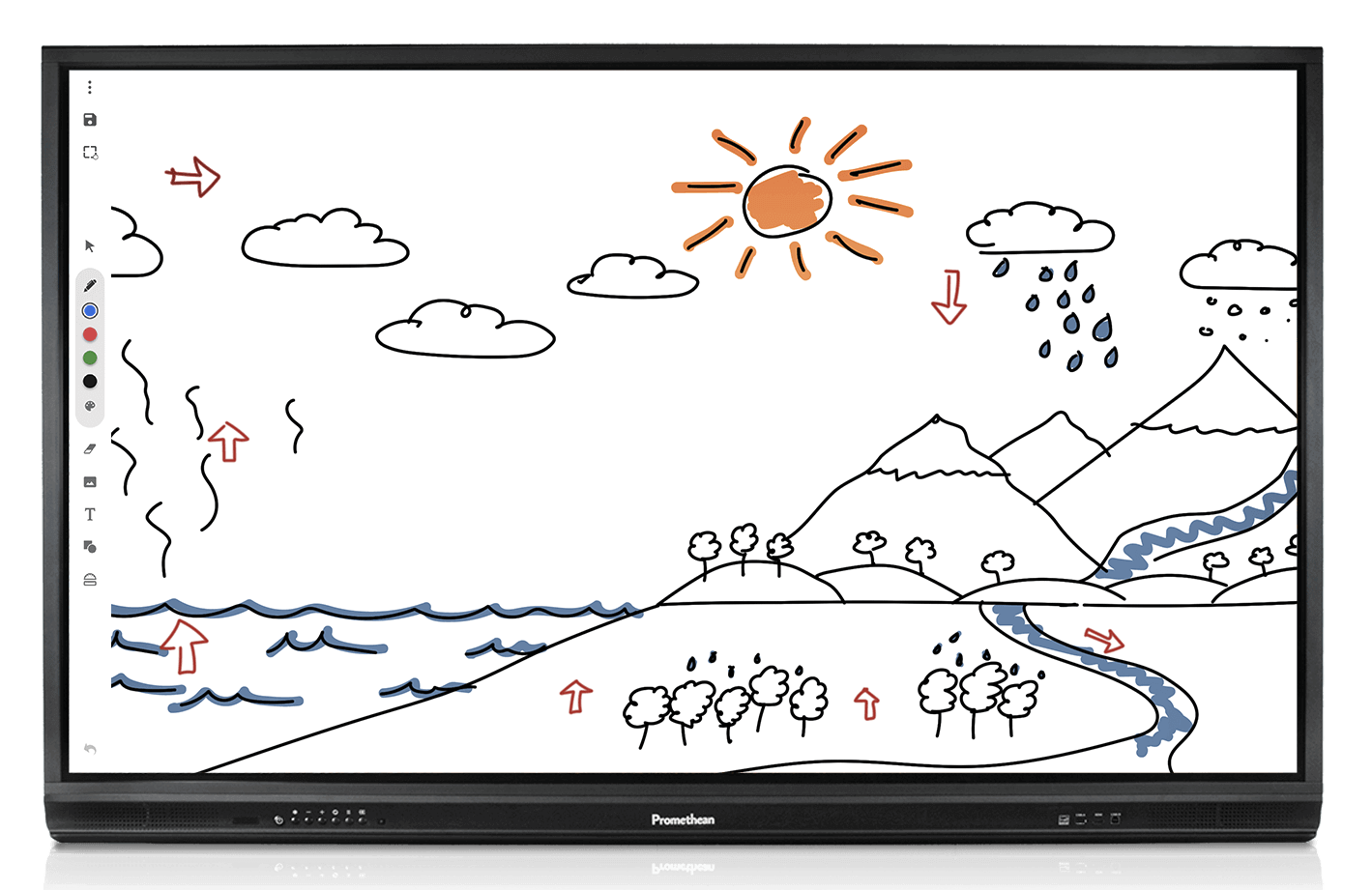 Water-Cycle-AP6-Whiteboard-1.png