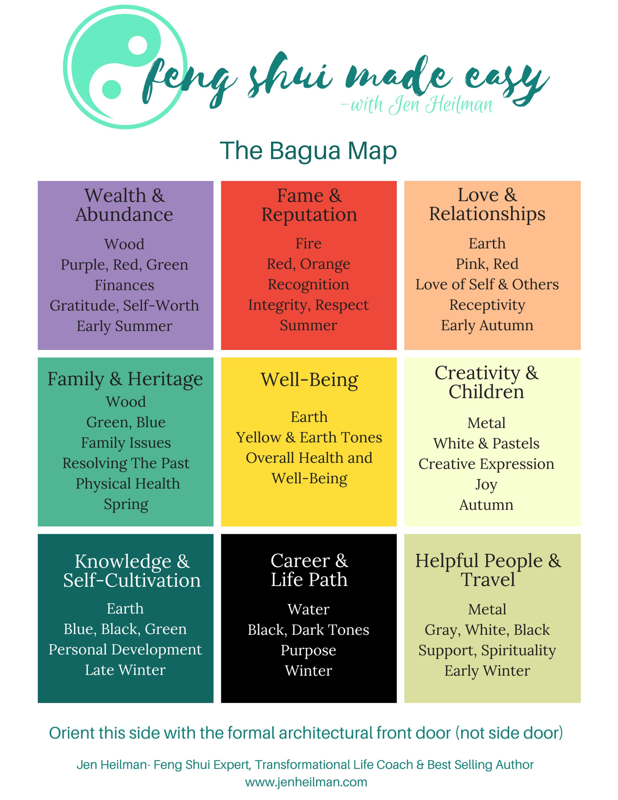 Bagua Map Image Feng Shui Made Easy with Jenheilman.jpg