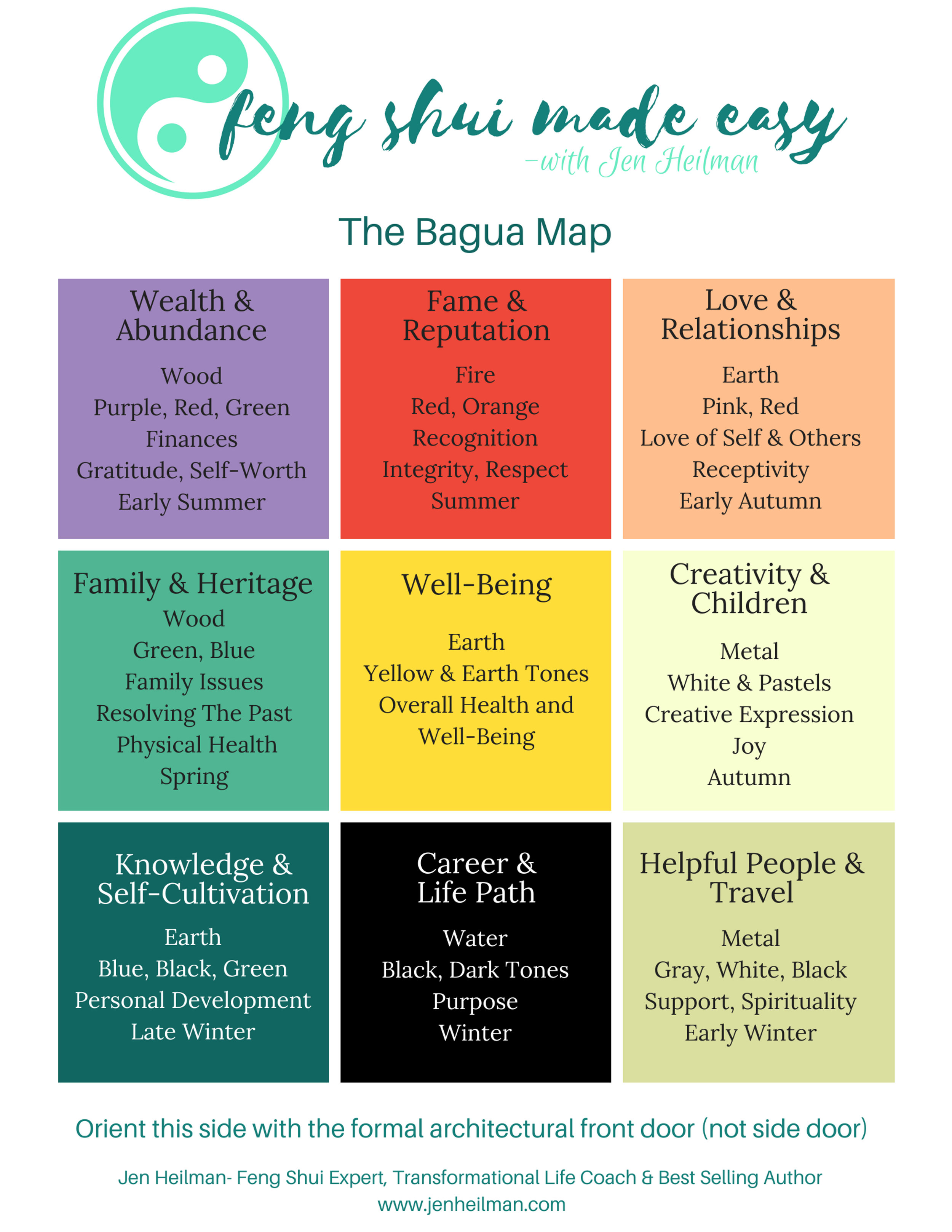 Download Your Free Feng Shui Bagua Map RIGHT HERE! -