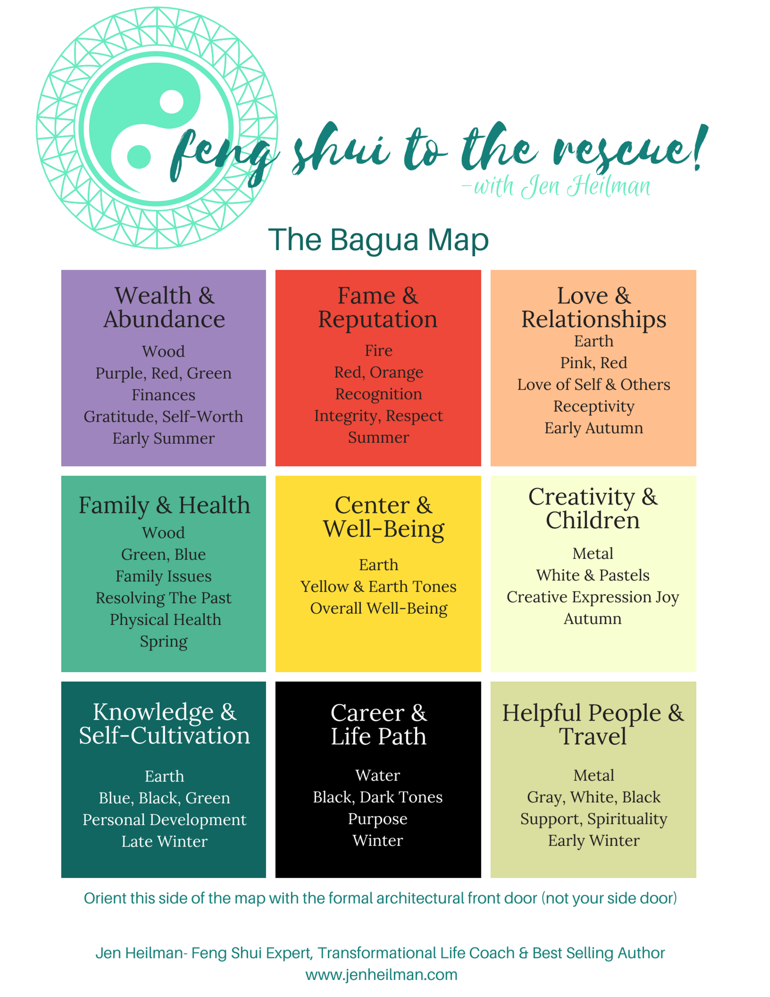 Click Here for an Instant Access Download of Your Free Feng Shui Bagua Map!