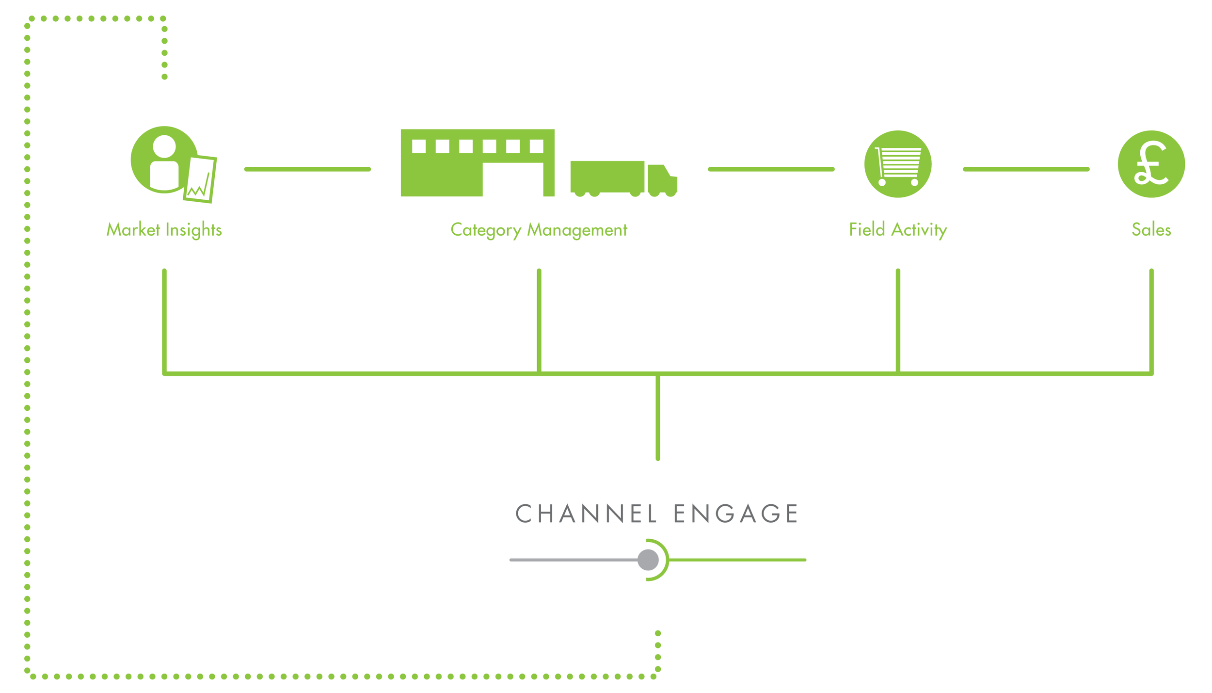 ClientJourney_InfoGraphic