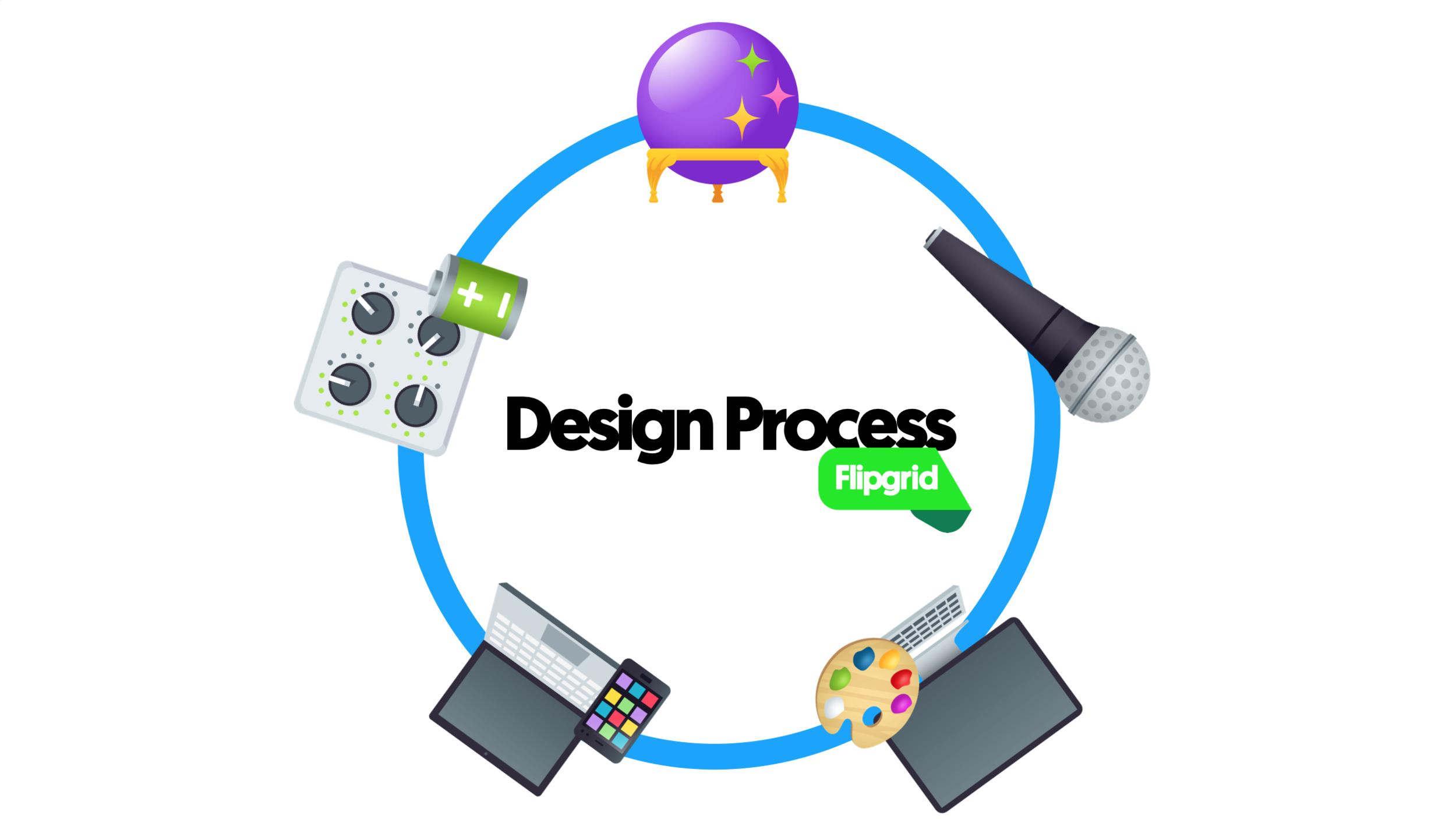 Flipgrid Design Process