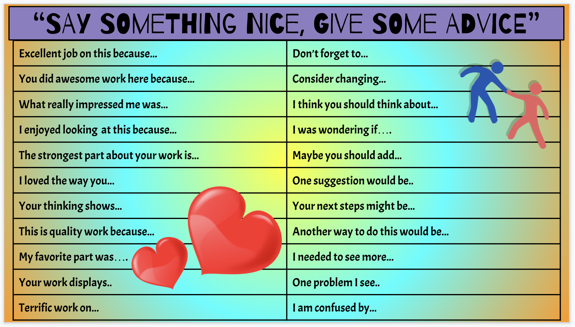 Say Something Nice, Give Some Advice via @.png