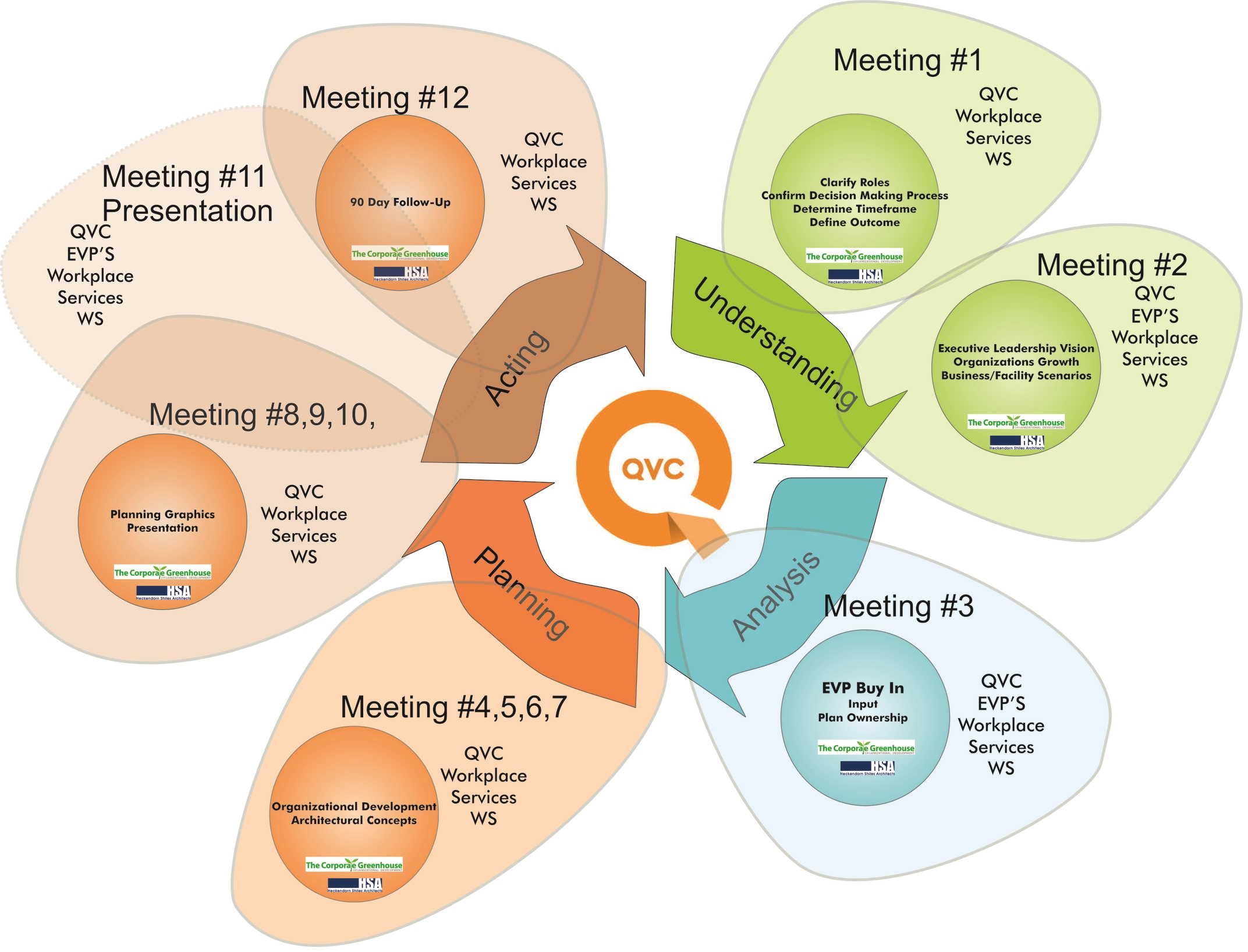 QVC Strategic Facilities Plan-1.jpg