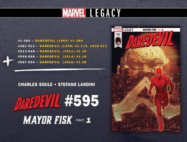 DAREDEVIL_LEGACY_CHART-600x456.jpg