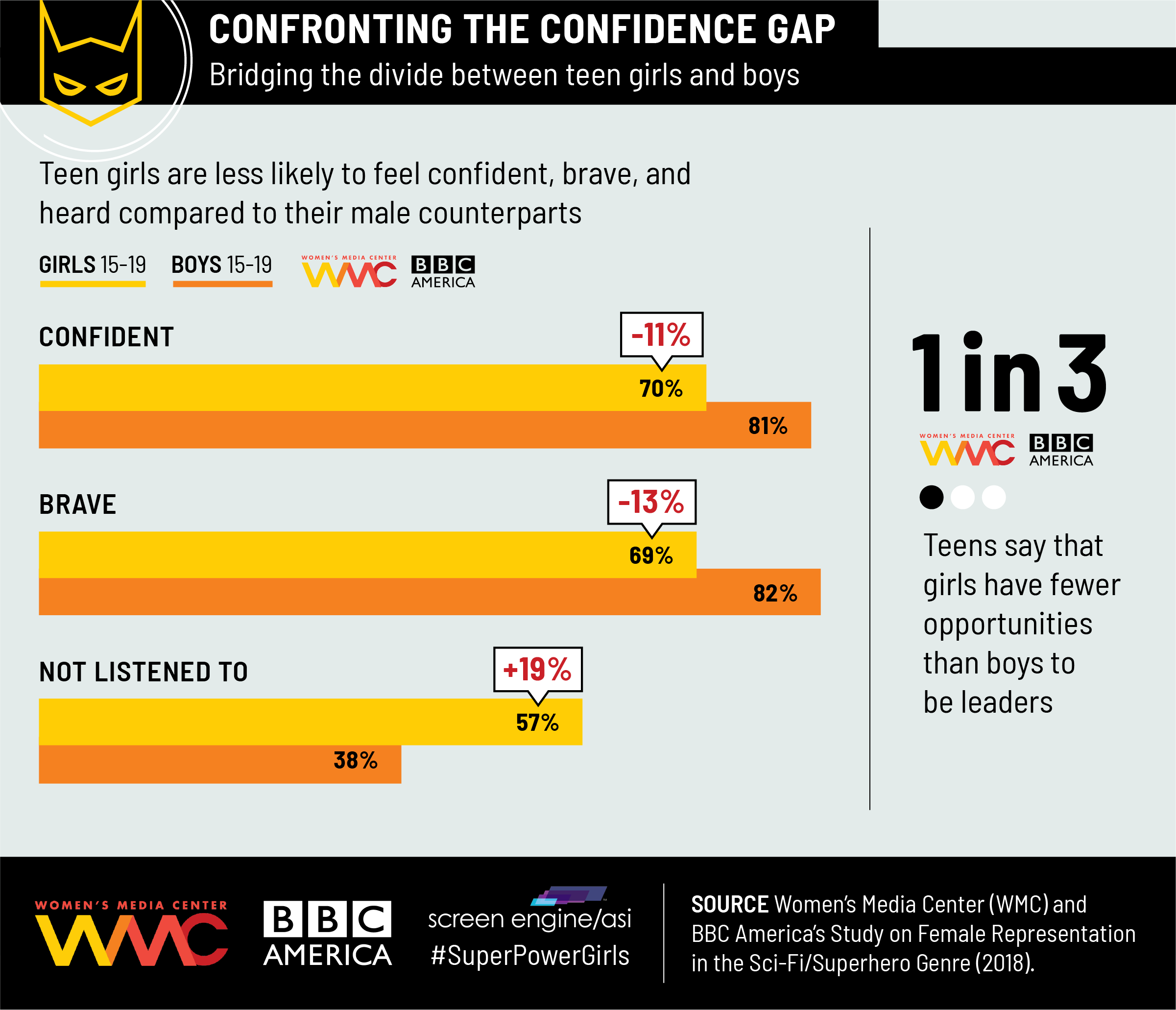Confronting Confidence Gap.png