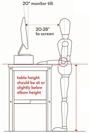 5bafa4158b8d9b0e20dbeedf2fcc1630--standing-desk-height-standing-desks.jpg