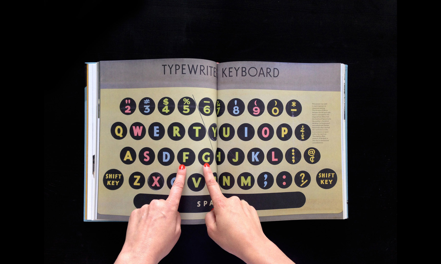 closeup-gallery-typewriterbook-016.jpg