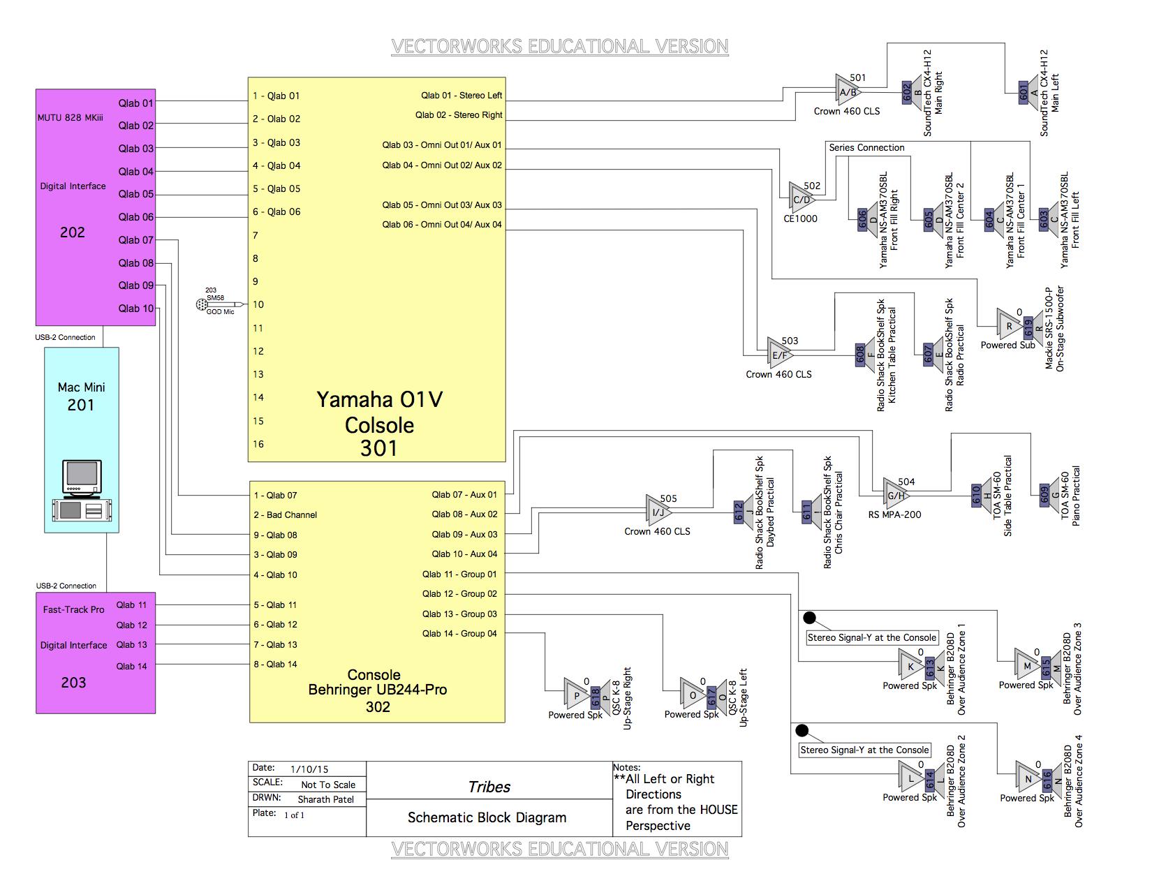 02 Tribes SchematicBlockDiagram 01-10-15.jpg