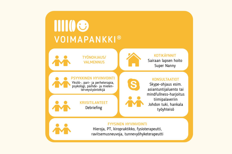 voimapankki-palvelut_koulutukset_tyodynamo_dynamo-tyonohjaus-coaching-tyohyvinvointi-katja-gustafsson.jpg