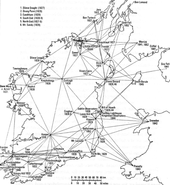 1. 1827-1829 Triangulation of Ireland.png