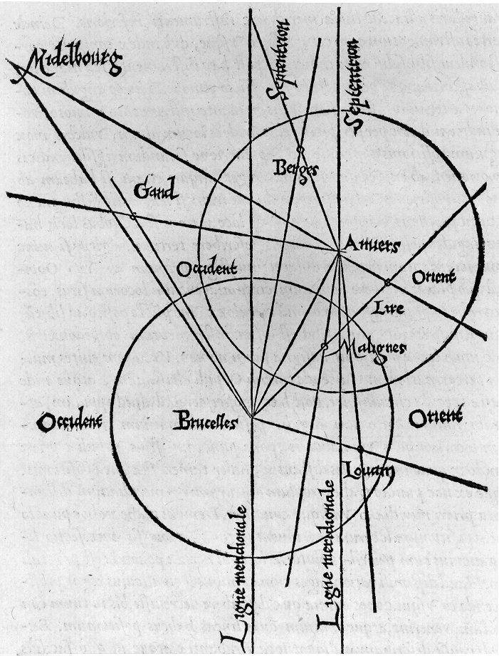 4. Gemma Frisius 1533 diagram.jpg