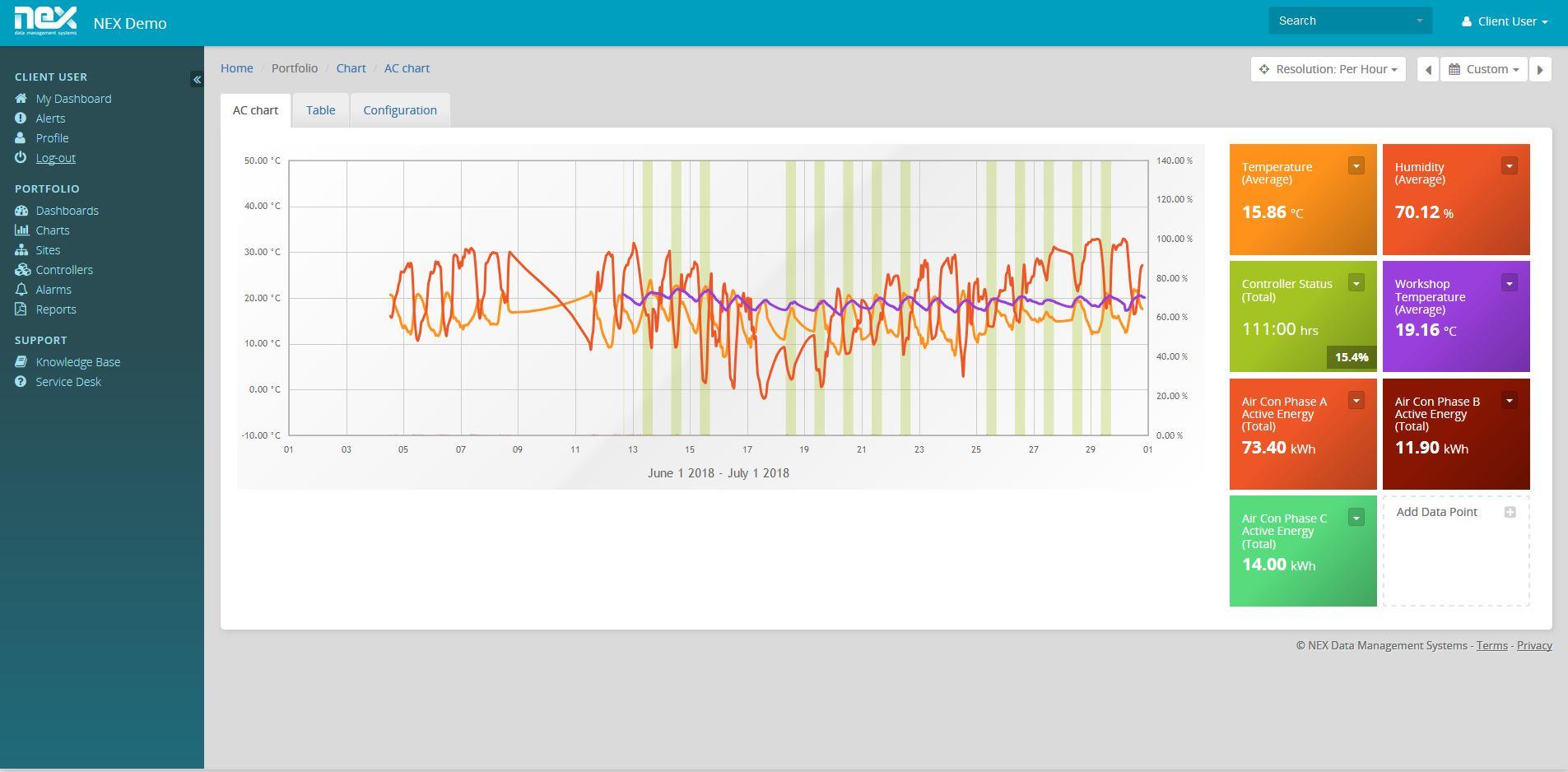 Temperature Chart.JPG