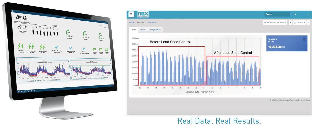DAshboard Screen+Graph.png