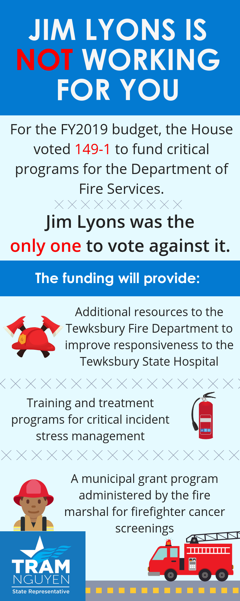 Lyons State Budget - Firefighter Vote.png