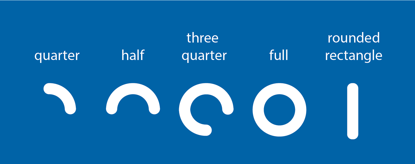 developing round font shapes