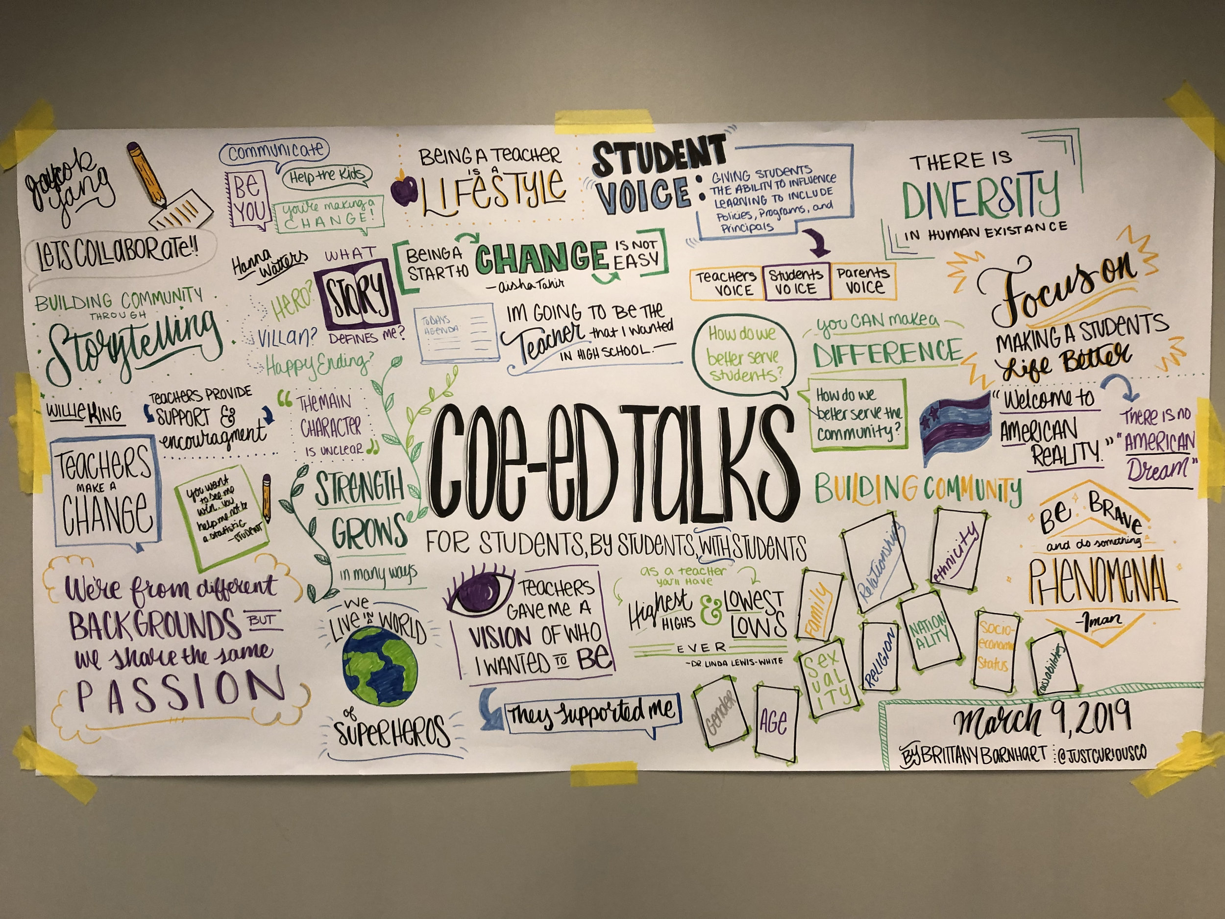 Co-EdTalks_GraphicRecording.jpg