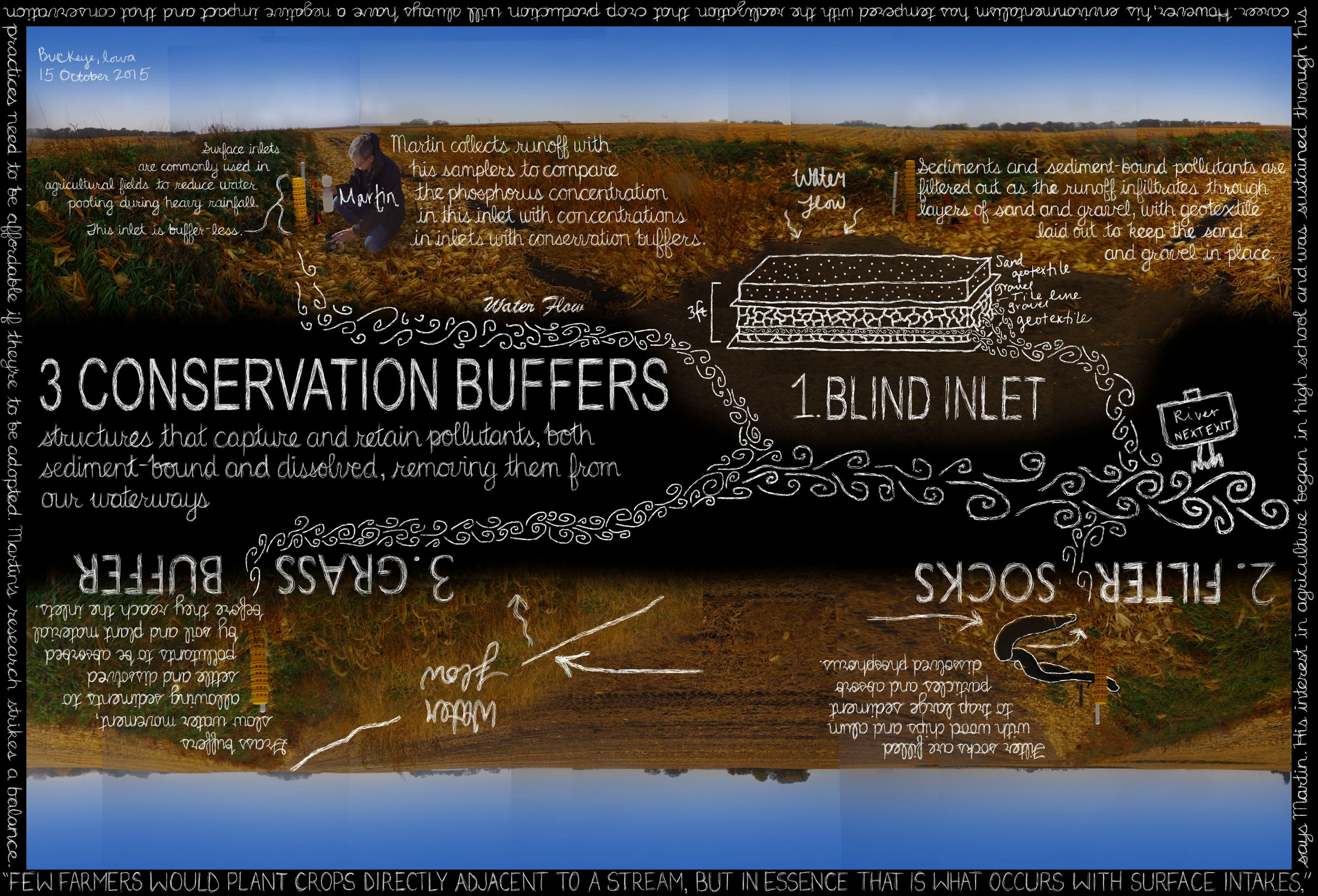 PL_Ames_ConservationBuffers_small.jpg